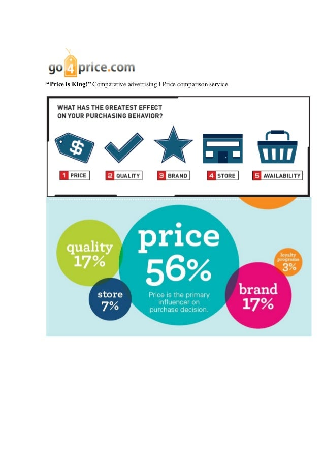 """Price is King!"" Comparative advertising I Price comparison service"