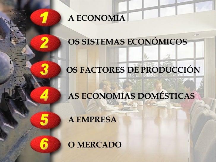 1 2 3 4 5 6 Economía A ECONOMÍA  OS SISTEMAS ECONÓMICOS OS FACTORES DE PRODUCCIÓN AS ECONOMÍAS DOMÉSTICAS A EMPRESA O MERC...