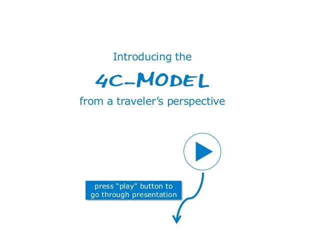 "press ""play"" button to go through presentation Introducing the 4C-MODEL from a traveler's perspective"