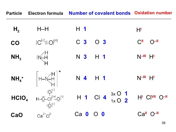 cao dot diagram electron dot diagram for co electron dot notation ca and i bing images #6