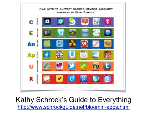 Integrating the i pad into my teaching style