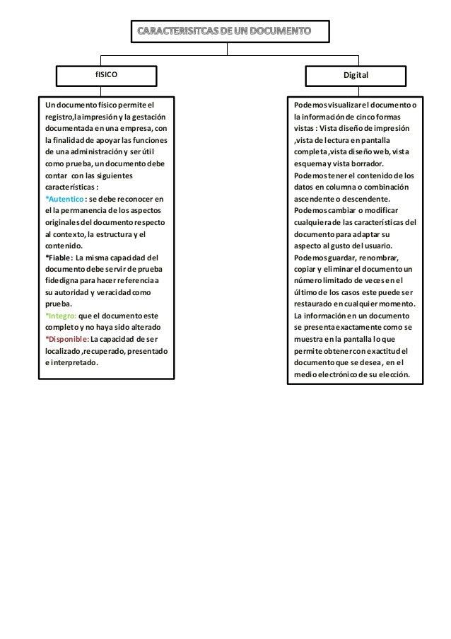 fISICO Digital  Un documento físico permite el  registro,la impresión y la gestación  documentada en una empresa, con  la ...