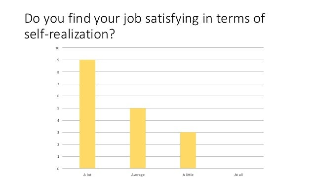 Do you find your job satisfying in terms of self-realization? 0 1 2 3 4 5 6 7 8 9 10 A lot Average A little At all