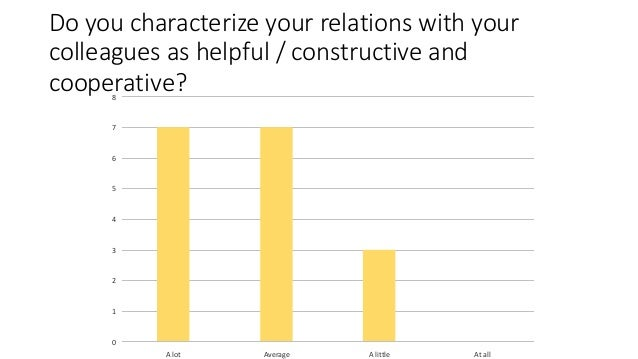 Do you characterize your relations with your colleagues as helpful / constructive and cooperative? 0 1 2 3 4 5 6 7 8 A lot...