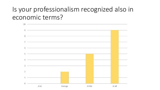Is your professionalism recognized also in economic terms?