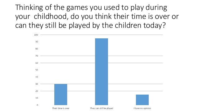 Thinking of the games you used to play during your childhood, do you think their time is over or can they still be played ...