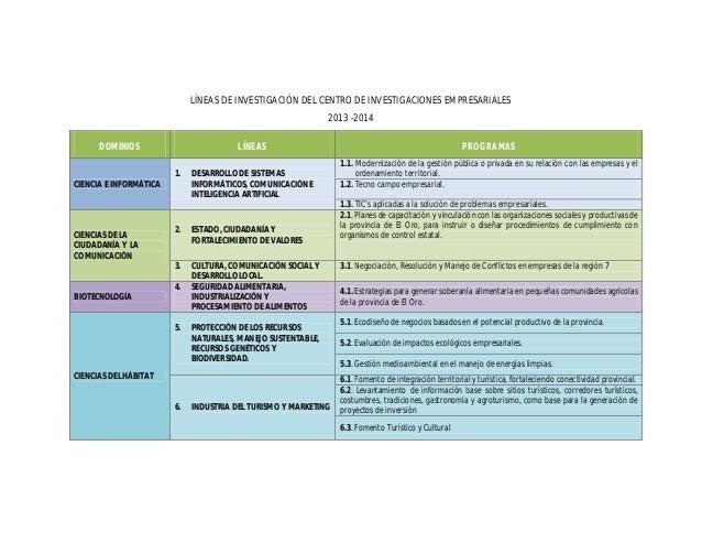 LÍNEAS DE INVESTIGACIÓN DEL CENTRO DE INVESTIGACIONES EMPRESARIALES 2013 -2014 DOMINIOS LÍNEAS PROGRAMAS CIENCIA E INFORMÁ...