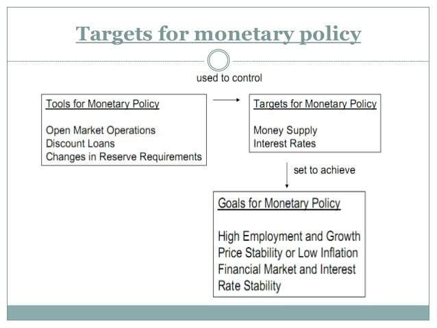monetary policy in pakistan The state bank of pakistan has also been entrusted with the responsibility to carry out monetary and credit policy in accordance with government targets for growth and inflation with the recommendations of the monetary and fiscal policies co-ordination board without trying to effect the macroeconomic policy objectives.