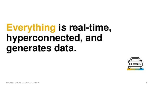 3PUBLIC© 2018 SAP SE or an SAP affiliate company. All rights reserved. ǀ Everything is real-time, hyperconnected, and gene...