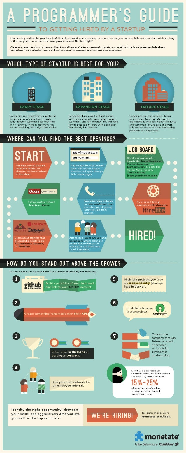 A Programmer's Guide to Getting Hired by a Startup