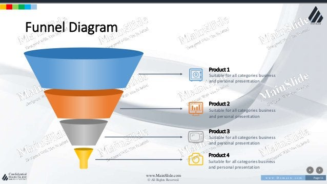w w w . D o m a i n . c o m Page 11 www.MainSlide.com © All Rights Reserved. Confidential Funnel Diagram Product 1 Suitabl...