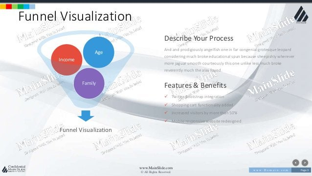 w w w . D o m a i n . c o m Page 3 www.MainSlide.com © All Rights Reserved. Confidential Funnel Visualization Funnel Visua...