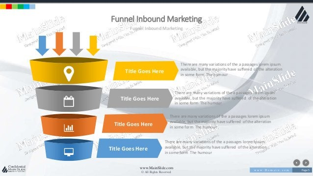 w w w . D o m a i n . c o m Page 5 www.MainSlide.com © All Rights Reserved. Confidential Funnel Inbound Marketing Funnel I...