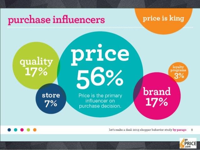 """""""Informacija, susijusi su kaina, internetinėje prekyboje dažnai daro lemiamą įtaką įsigyjant prekę vien dėl to, kad pirkėj..."""