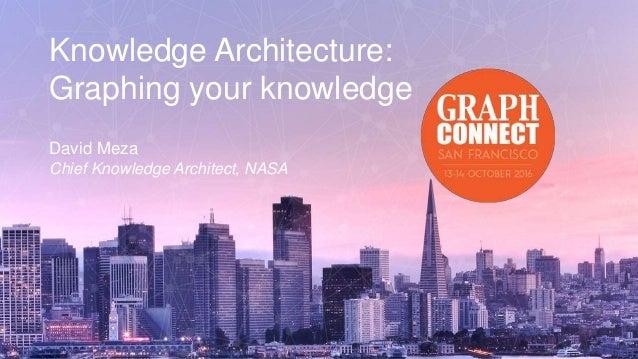 Knowledge Architecture: Graphing your knowledge David Meza Chief Knowledge Architect, NASA