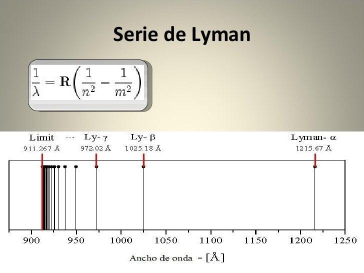 Resultado de imagen de Serie de Lyman