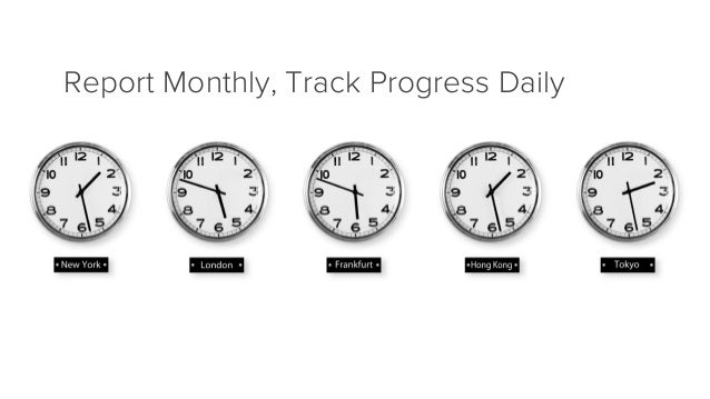 HubSpot Traffic Growth Overtime Set Month Leads Goals By Channel