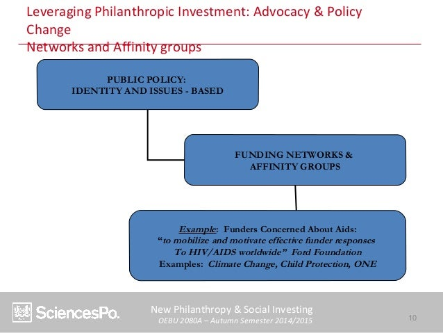 Session 5 leveraging philanthropic investment-advocacy and policy c…