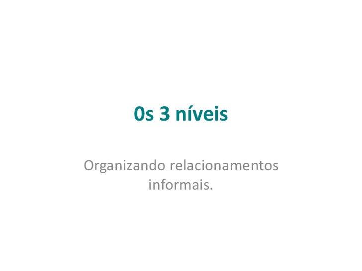 0s 3 níveisOrganizando relacionamentos         informais.