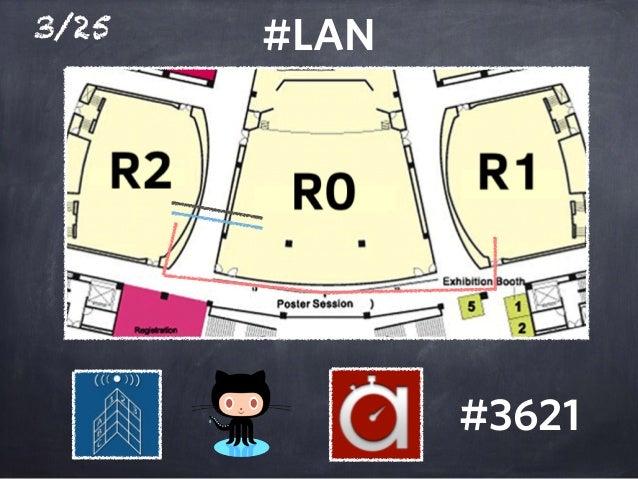 3/25 #LAN #3621