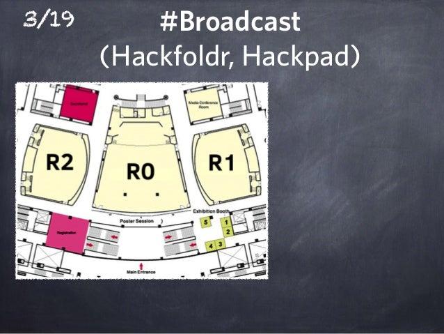 3/19 (Hackfoldr, Hackpad) #Broadcast
