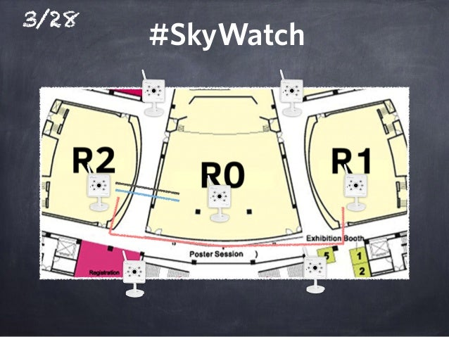 3/28 #SkyWatch