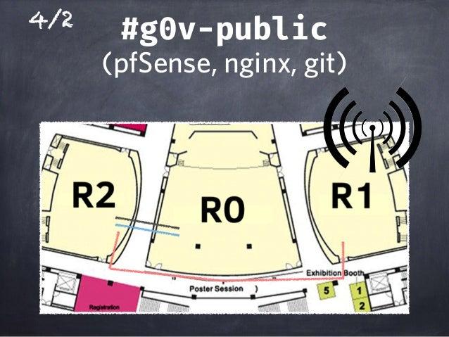 4/2 #g0v-public (pfSense, nginx, git)