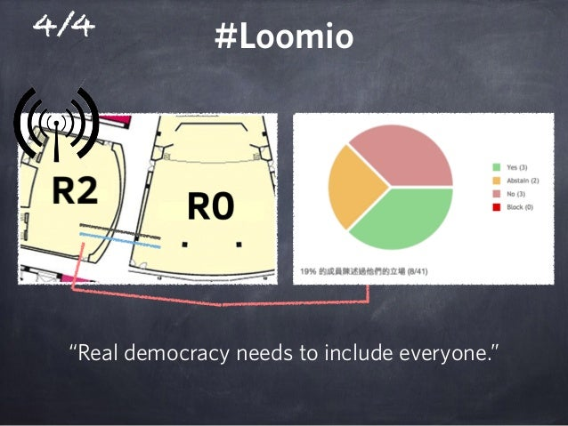 "4/4 #Loomio ""Real democracy needs to include everyone."""