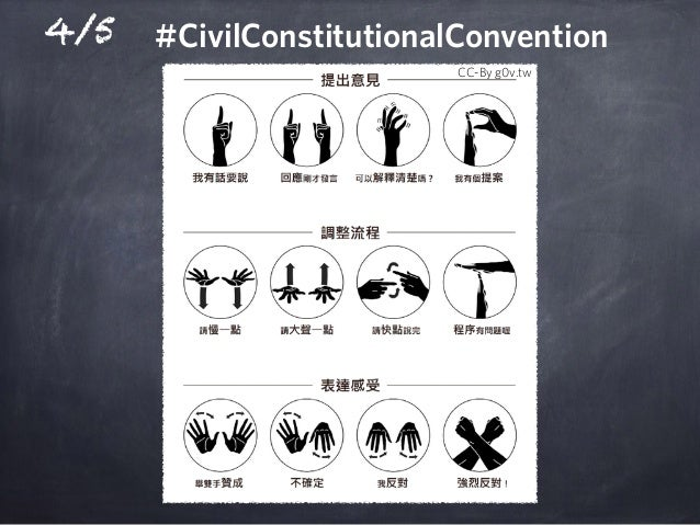 4/5 CC-By g0v.tw #CivilConstitutionalConvention
