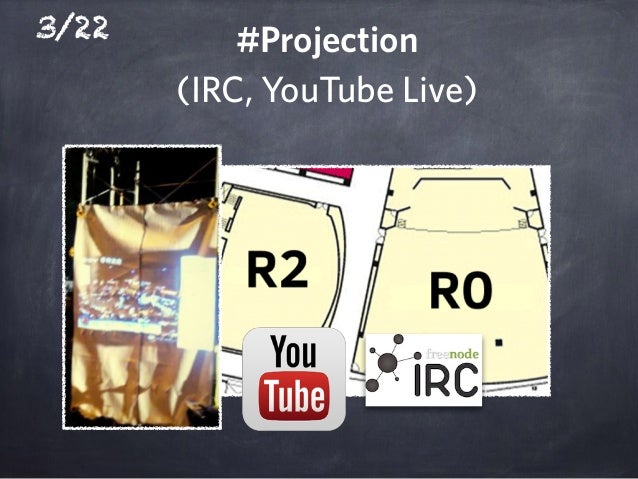 3/22 #Projection (IRC, YouTube Live)