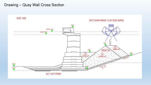 Sea Port Construction Project Execution Plan
