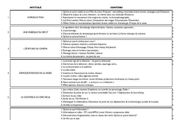 INTITULÉ  CONTENU  2  3  4  5  6  INTRODUCTION  UNE FABRIQUE DU RÉCIT  L'ÉCRITURE DU CINÉMA  DÉMOCRATISATION DE LA VIDÉO  ...