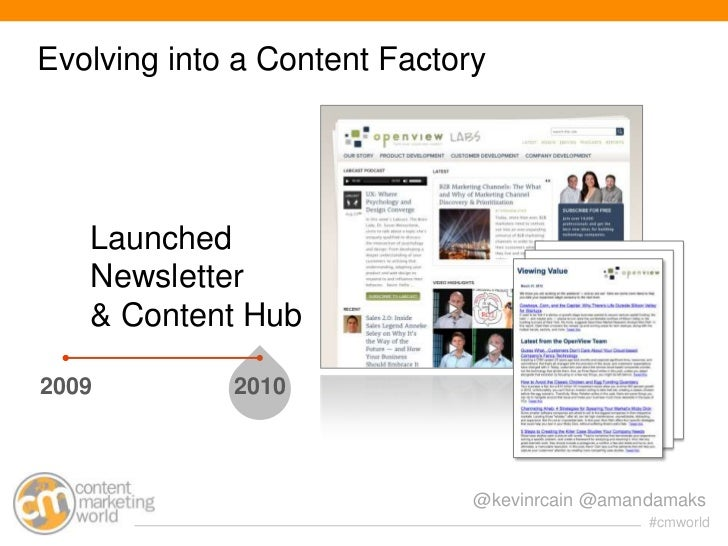 Evolving into a Content Factory   Launched   Newsletter   & Content Hub2009         2010                              @kev...