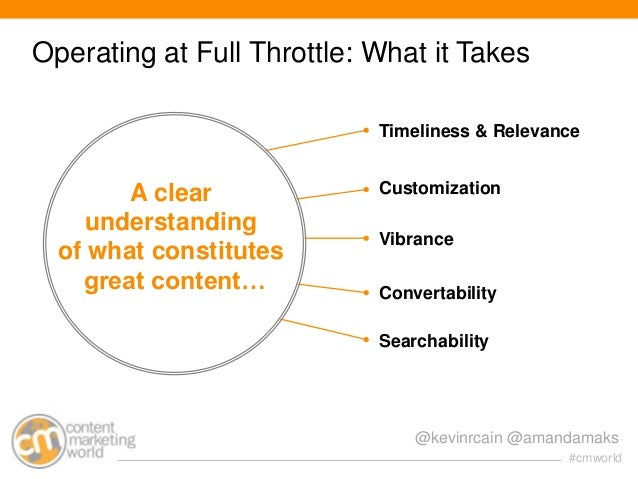 Operating at Full Throttle: What it Takes Timeliness & Relevance  A clear understanding of what constitutes great content…...