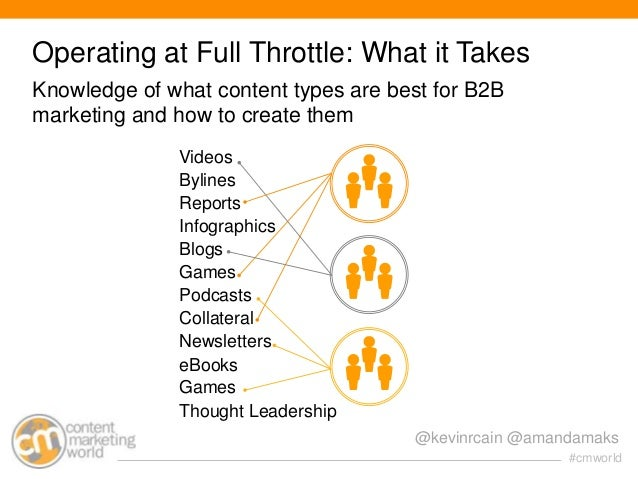 Operating at Full Throttle: What it Takes Knowledge of what content types are best for B2B marketing and how to create the...
