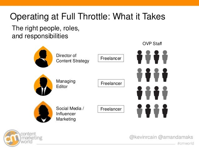 Operating at Full Throttle: What it Takes The right people, roles, and responsibilities OVP Staff Director of Content Stra...