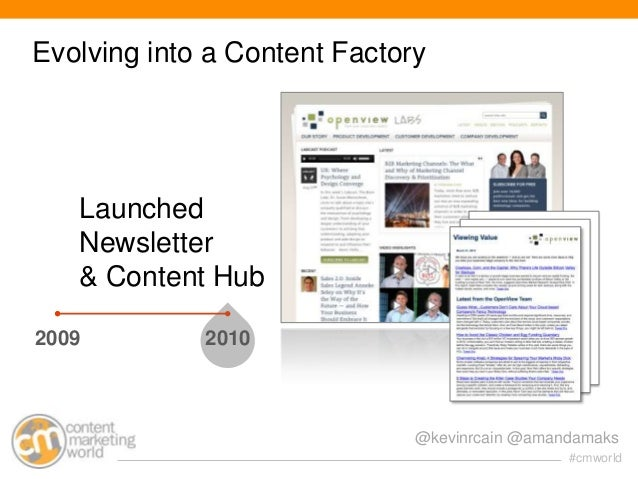 Evolving into a Content Factory  Launched Newsletter & Content Hub 2009  2010  @kevinrcain @amandamaks #cmworld