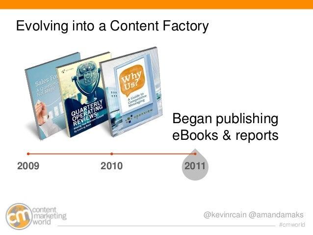 Evolving into a Content Factory  Began publishing eBooks & reports 2009  2010  2011  @kevinrcain @amandamaks #cmworld