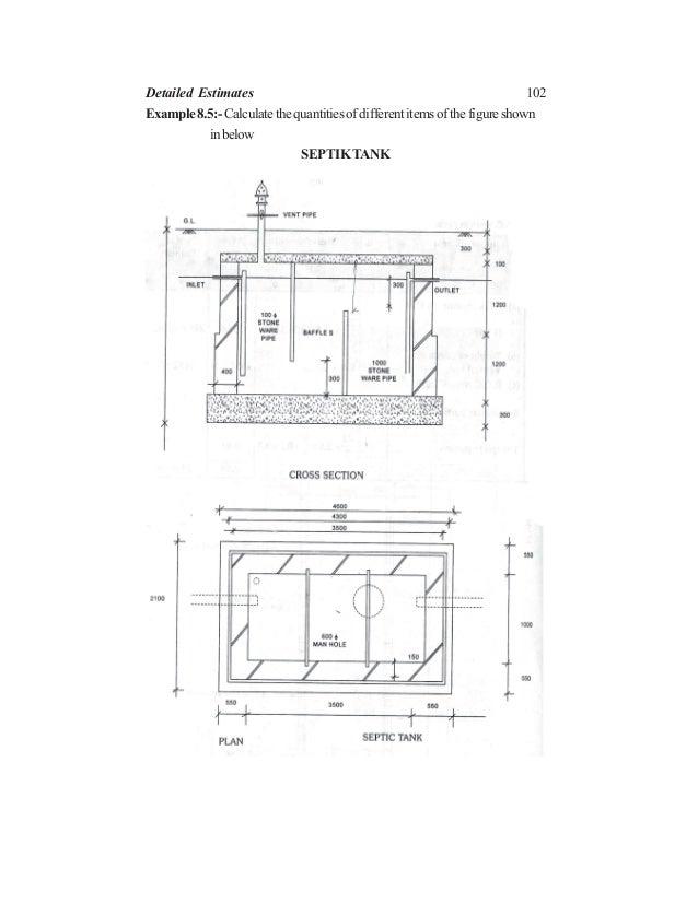 102 Example8.5:-Calculatethequantitiesofdifferentitemsofthefigureshown inbelow SEPTIKTANK Detailed Estimates
