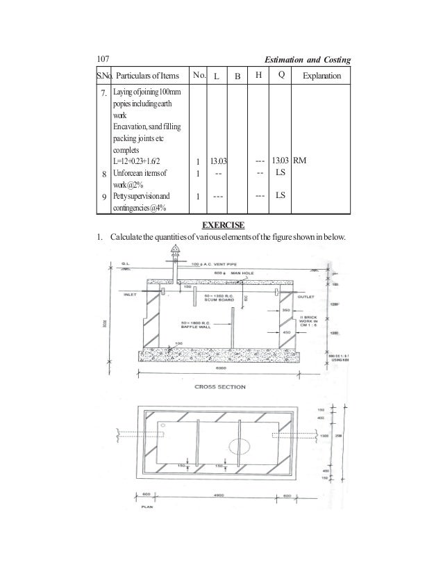 107 Estimation and Costing S.No. ParticularsofItems No. L B H Q Explanation 7. 8 9 Layingofjoining100mm popiesincludingear...