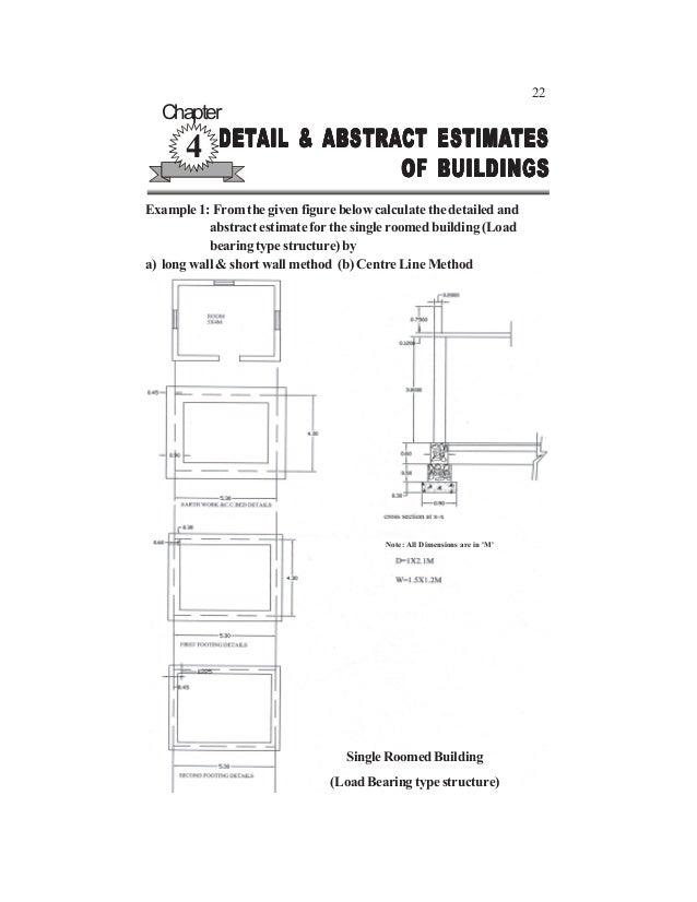 22 DETDETDETDETDETAIL &AIL &AIL &AIL &AIL & ABSTRAABSTRAABSTRAABSTRAABSTRACT ESTIMACT ESTIMACT ESTIMACT ESTIMACT ESTIMATES...