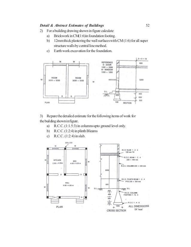 Fantastic Estimating Electrical Work Embellishment - Schematic ...