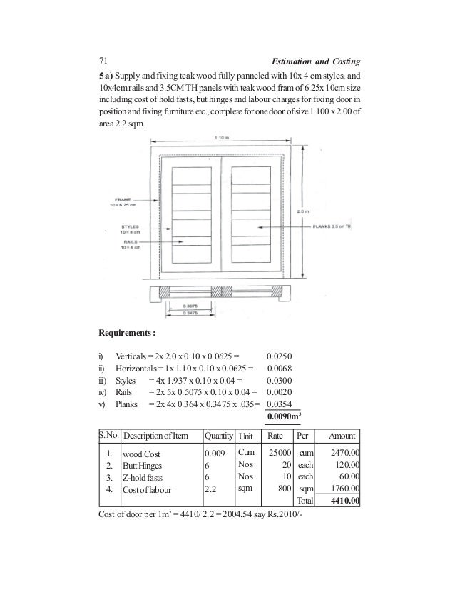71 Estimation and Costing 5 a) Supply and fixing teak wood fully panneled with 10x 4 cm styles, and 10x4cm rails and 3.5CM...