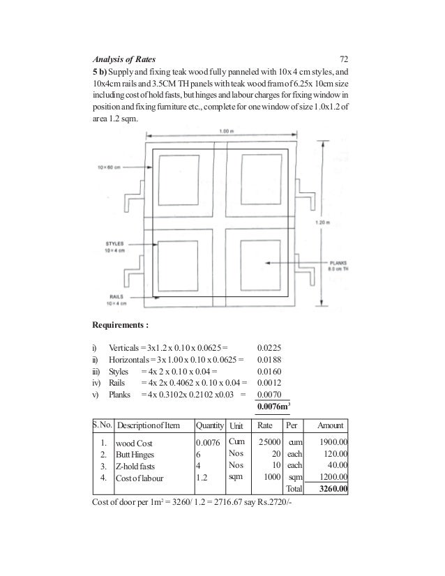 72 5 b) Supply and fixing teak wood fully panneled with 10x 4 cm styles, and 10x4cm rails and 3.5CM TH panels with teak wo...