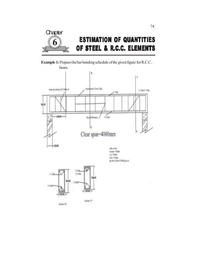 74 ESTIMAESTIMAESTIMAESTIMAESTIMATION OF QTION OF QTION OF QTION OF QTION OF QUUUUUANTITIESANTITIESANTITIESANTITIESANTITIE...