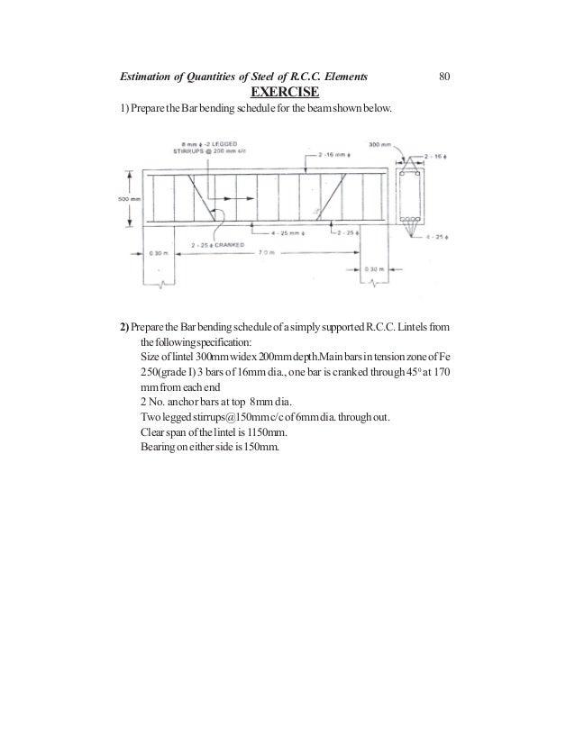 80 EXERCISE 1) Prepare the Bar bending schedule for the beam shown below. 2)PreparetheBarbendingscheduleofasimplysupported...