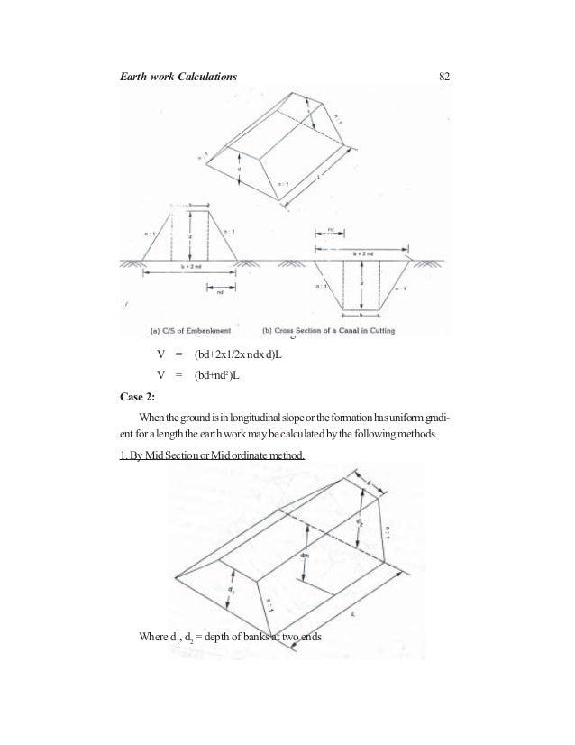 82 Volume= Crosectionalareaxlength V = (bd+2x1/2x ndx d)L V = (bd+nd2 )L Case 2: Whenthegroundisinlongitudinalslopeorthefo...