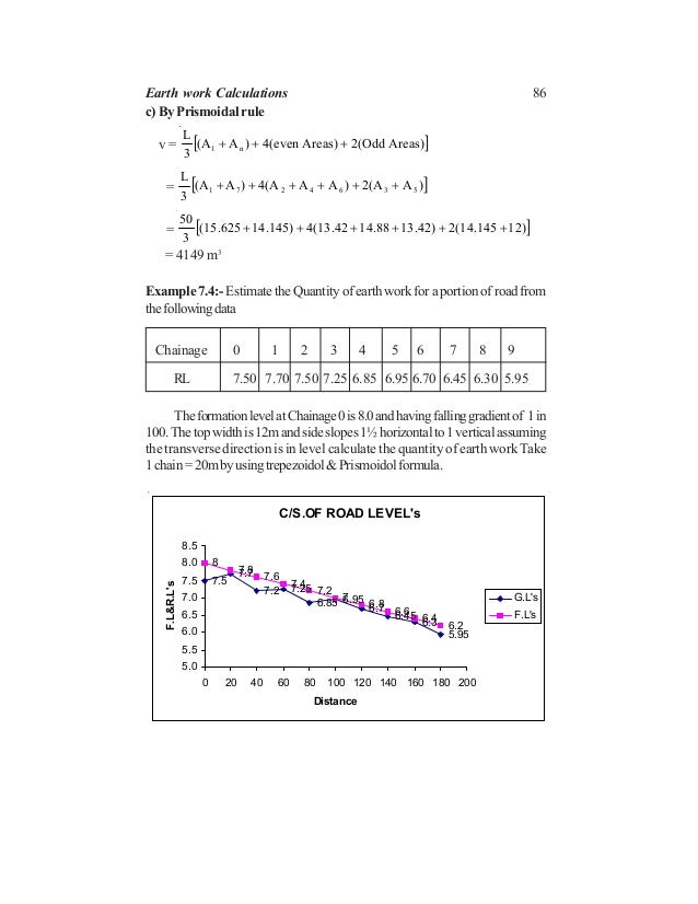 86 c) By Prismoidal rule v = [ ]Areas)2(OddAreas)4(even)A(A 3 L n1 +++ = [ ])A2(A)AA4(A)A(A 3 L 5364271 ++++++ = [ ])212(1...
