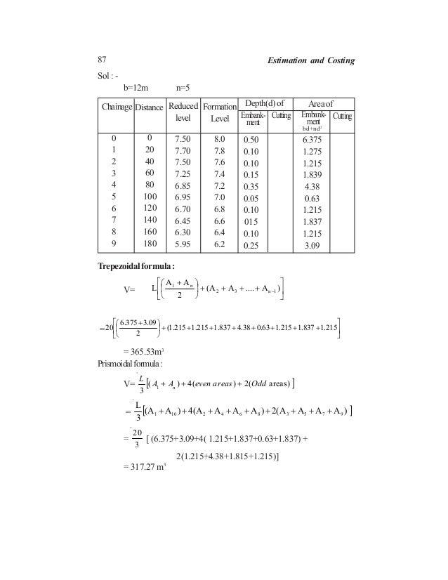 87 Estimation and Costing Sol : - b=12m n=5 Trepezoidal formula : V=       ++++      + − )A....AA( 2 AA L 1n32...