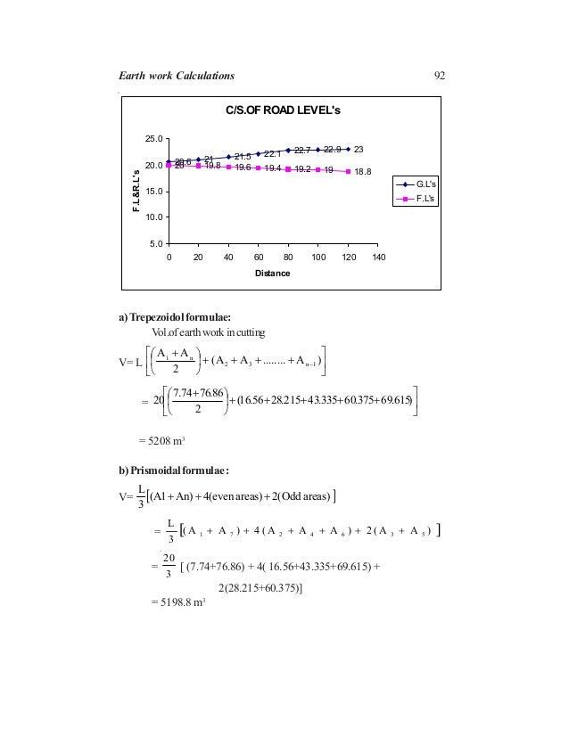 92 a)Trepezoidol formulae: Vol.ofearthworkincutting V= L       ++++      + − )A........AA( 2 AA 1n32 n1 =   ...
